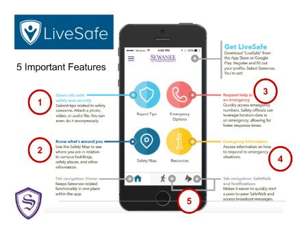 LiveSafe_5Features